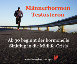 Männerhormon Testosteron